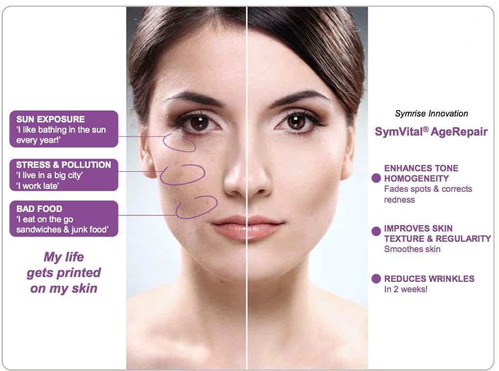 Mikla Symvital Age Repair